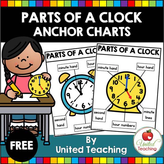 FREE Parts of a Clock Anchor Charts printables.