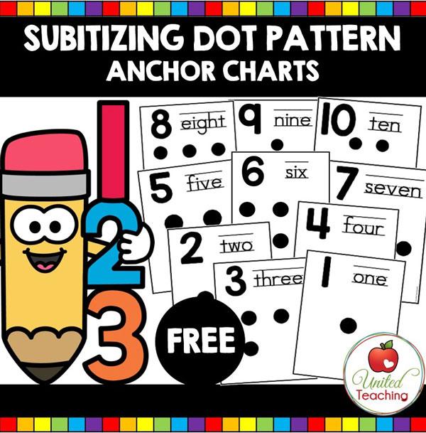 Subitizing Dot Pattern Anchor Charts