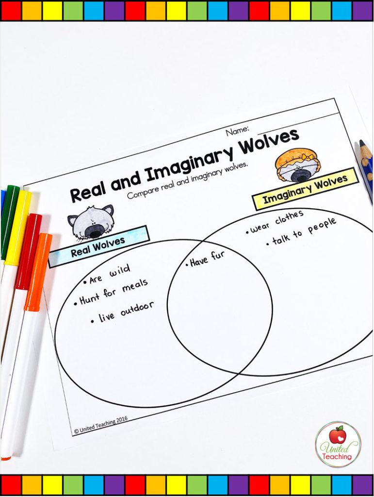 Red Riding Hood Wolves Venn Diagram worksheet